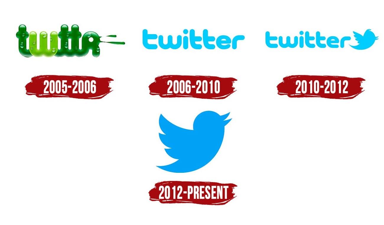 Noah Glass et Evan Williams : les véritables débuts de Twitter
